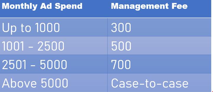 Ad Management Fee