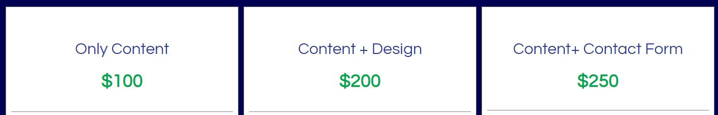 Website Change Cost